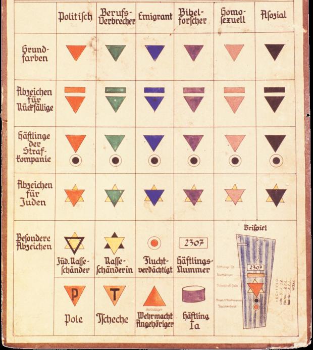 Fragment tablicy trójkątów więźniów